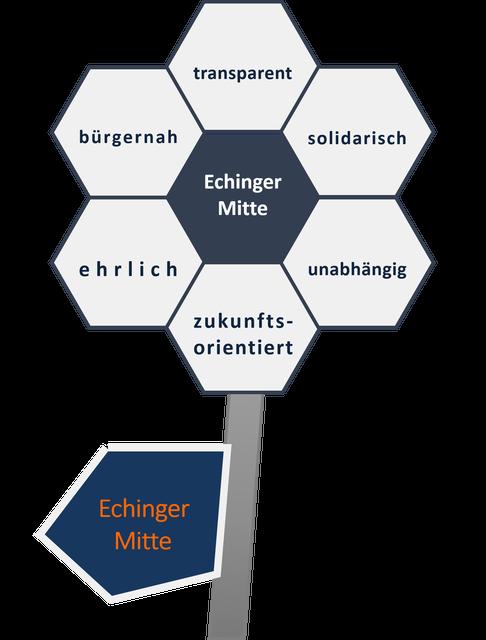 Echinger Mitte